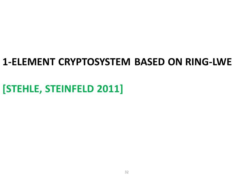 Ntru A Ring Based Public Key Cryptosystem